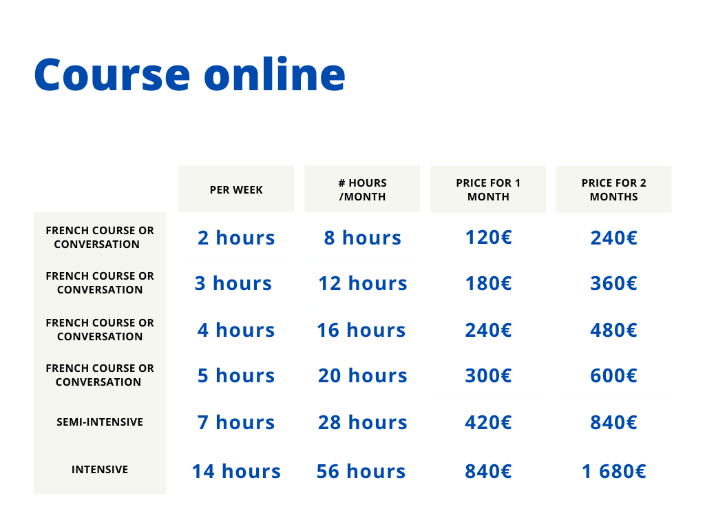 online french course fees